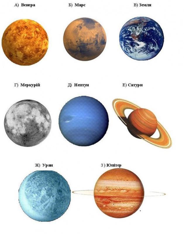 поручению непосредственного планеты солнечной системы картинки с названиями изначально нужно четко